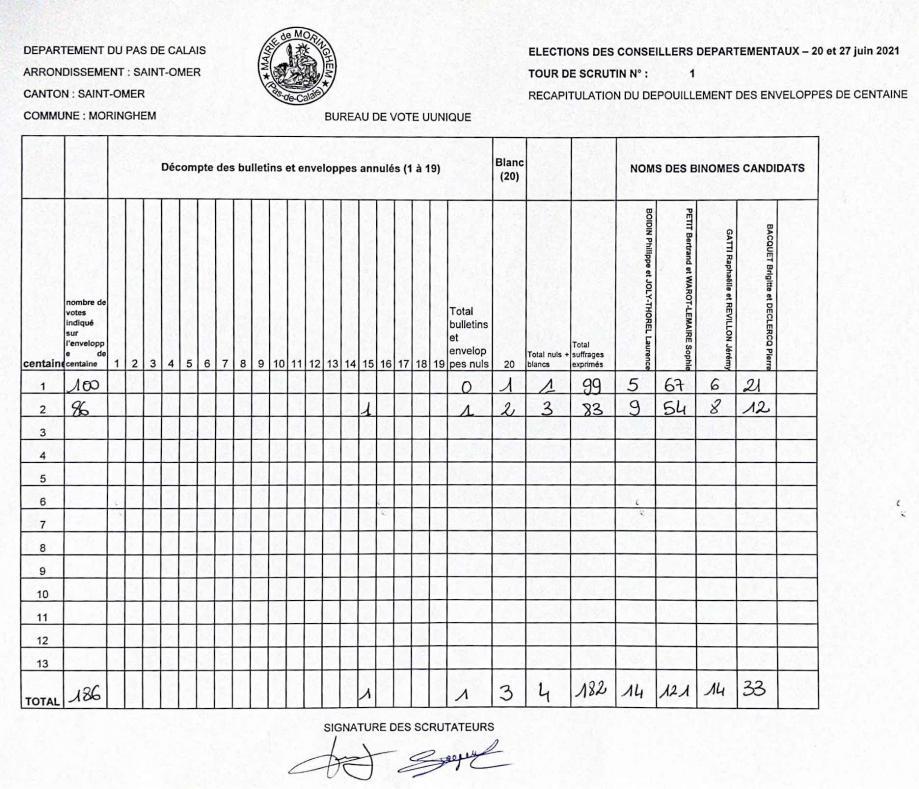Moringhem resultats conseillers departementaux