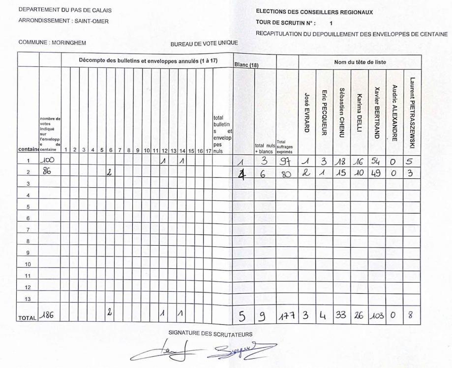 Moringhem resultats conseillers regionaux